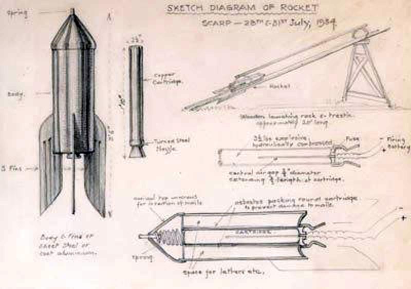Space Rocket Diagram - Pics about space